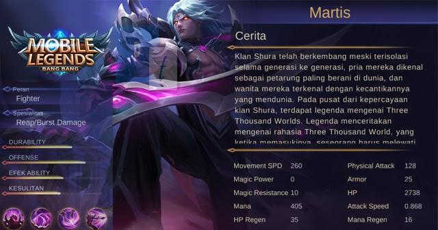 martis mobile legends story