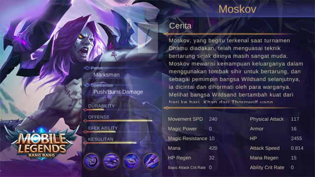 moskov mobile legends story