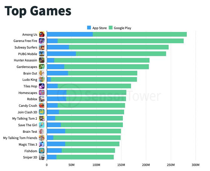 game terpopuler