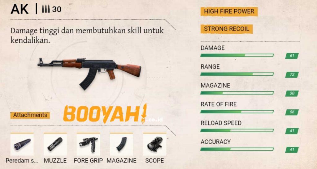 karakter FF terbaik menggunakan AK