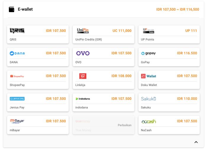 e-wallet di UniPin
